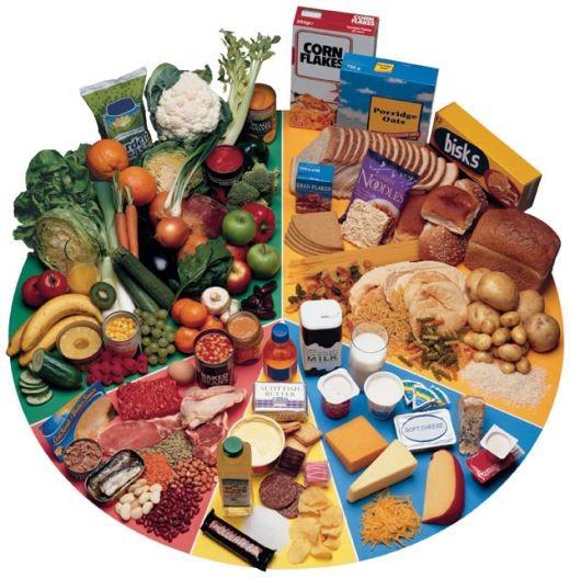 надо ли снижать холестерин